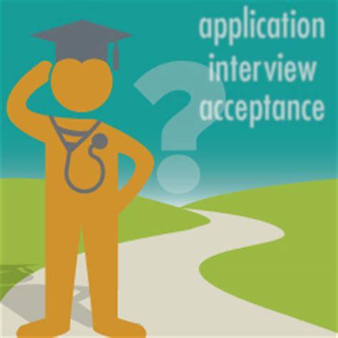 Internal medicine physician resume